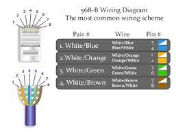 wiring diagram 568a b ethernet wiring diagram usoc wiring