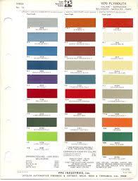 porsche silver paint code odell u0027s blog 1987 porsche 911 carrera targa