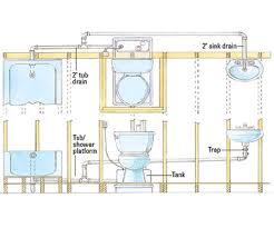 impressive idea basement toilets that flush up liberty pumps
