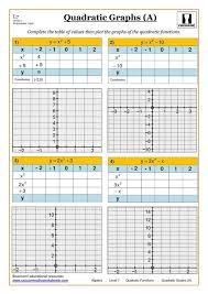 free worksheets ordering negative numbers worksheet ks3 free