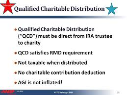 will rmd to charity 2015 tax aide retirement income iras and pensions pub 4491 part 3