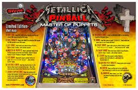 Pinball Map Metallica Pinballer Org