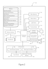 us9300784b2 system and method for emergency calls initiated by us9300784b2 system and method for emergency calls initiated by voice command google patents