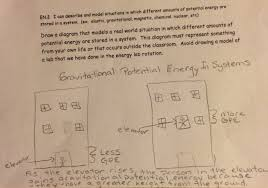 lesson kinetic and potential energy lab rotation betterlesson
