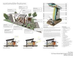 Eco House Design Eco House 2