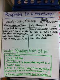 names for guided reading groups middle teacher to literacy coach more guided reading