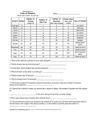periodic table puzzle worksheet answers periodic table puzzle answers 4 8 awesome home