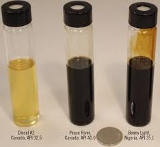 light sweet crude price why does crude oil have a black color quora