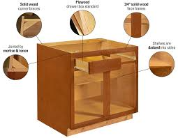 Solid Wood Kitchen Cabinets Reviews Kitchen Cabinet Zany Kitchen Kompact Cabinets Reviews