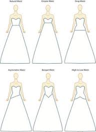 wedding dress terms wedding dresses terms other dresses dressesss