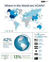 where in the world are vcaps infographic vmware professional