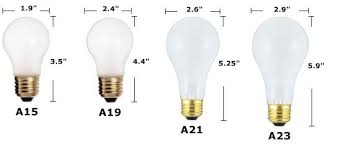 light bulb a19 vs a21 federally mandated led lightbulbs to cost 50 each page 28