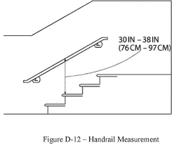 Landing Handrail Height Fall Protection Systems And Falling Object Protection Criteria And