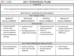 key performance indicators templates definition of cross