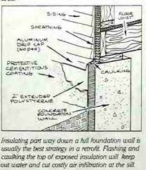 Insulating Basement Walls With Foam Board by Eps Foam Insulating Board Expanded Or Extruded Polystyrene Foam