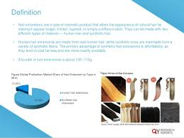 global hair extensions global hair extension industry 2015 market research report