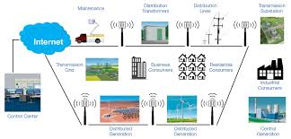 guide to wireless communication in smart grid deployments ee