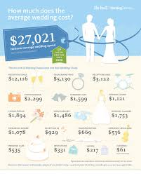 wedding budget 19 average budget for wedding flowers average cost of a