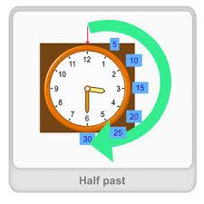 half past definition examples u0026 fun math worksheets