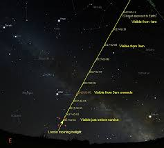 45p honda mrkos pajdusakova u2013 comet watch