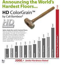 stylish hardest hardwood floors bamboo hardwood flooring