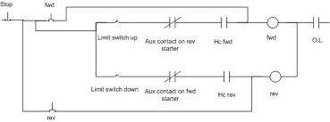 limit switch wiring diagram u2013 wirdig u2013 readingrat net