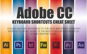 Tip Sheet For Your Creative The 14 Must Adobe Cc Keyboard Shortcut Sheets Free