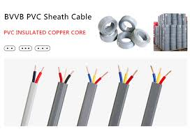 types of copper conductor electrical wires and cables buy types