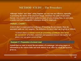 layout techniques definition method study motion study part i ppt download