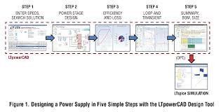 Step Design by Solutions Designing Power Supply Parameters In Five Simple Steps