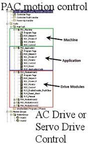 ladder logic example with toggle or flip flop function plc