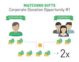 donation requests 45 awesome companies giving millions