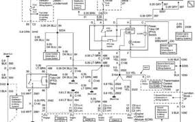 readingrat net u2013 page 21 u2013 free wiring diagram for your inspirations
