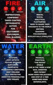 instagram air fire water earth