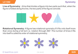 learnhive icse grade 6 mathematics symmetry lessons exercises