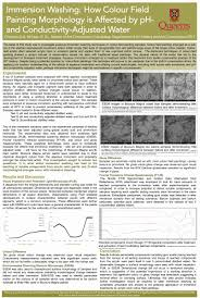 how to write an art history paper research project abstracts 2016 17 art history art conservation aqueous immersion washing how colour field painting morphology is effected by ph and conductivity adjusted water