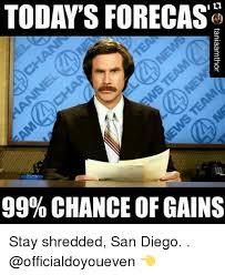 Shredding Meme - todays forecas 99 chance of gains stay shredded san diego gym