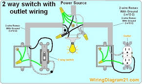 wiring a light switch and outlet together diagram electrical outlet 2 way switch wiring diagram how to wire light with