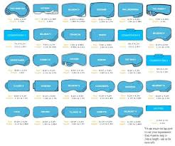 swimming pool sizes swimming pools dimensions amazing decoration standard pool sizes