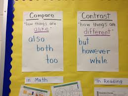 comparison and contrast essay sample pdf science gal compare contrast an integrated approach compare contrast an integrated approach