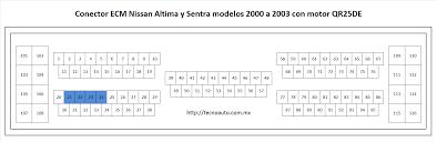 nissan sentra gxe 2003 computadora nissan sentra 2000 a 2003 fallan pulsos de bobinas