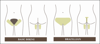 brazilian pubic hair cuts hair removal skinsparations