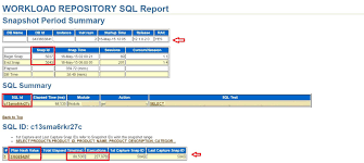 outage report template sql id specific performance information dba kevlar the report will display the sql id in question along with identifying if there was more than one plan hash value which the report will number and