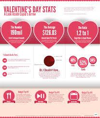 valentines1000 photo album s day statistics infographic valentines day