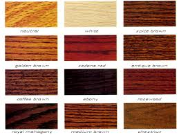 Wood Floor Finish Options White And Rosewood Floors Pinterest House