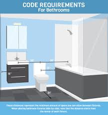 rules of home design the most learn rules for bathroom design and code fix throughout