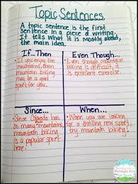 Examples Of Attention Grabbers For Essays Teaching With A Mountain View Topic Sentences