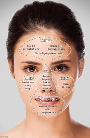 Blind Pimples On Chin Face Map Your Acne To Reveal What The Position Of Your Blemishes