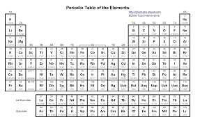 periodic table of elements test detailed periodic table of elements printable best table 2018
