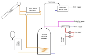 wiring diagram for rheem water heater kwikpik me